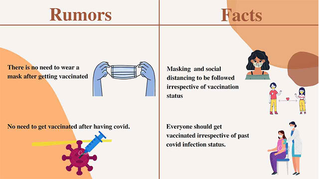 Covid-19: Rumors & Facts