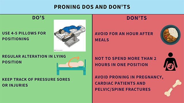 Proning-Do's-&-Dont's
